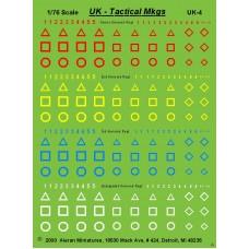 British AFV Tactical Markings